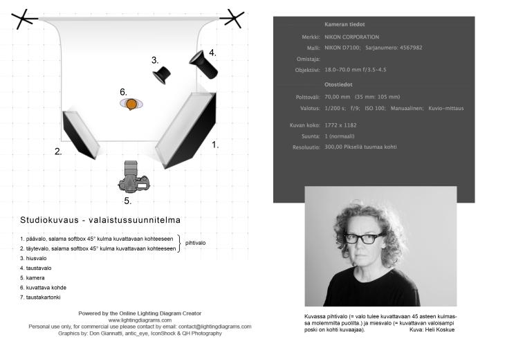 valaistussuunnitelma-25-11-16-studiokuvaukseen