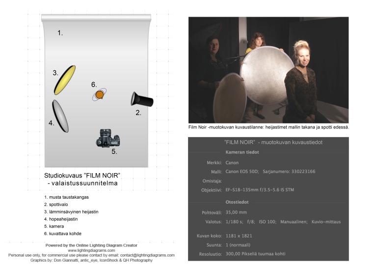 film-nois-studiokuvaus-valaistussuunnitelma